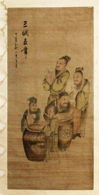Qing Dynasty Painting, Wang Su