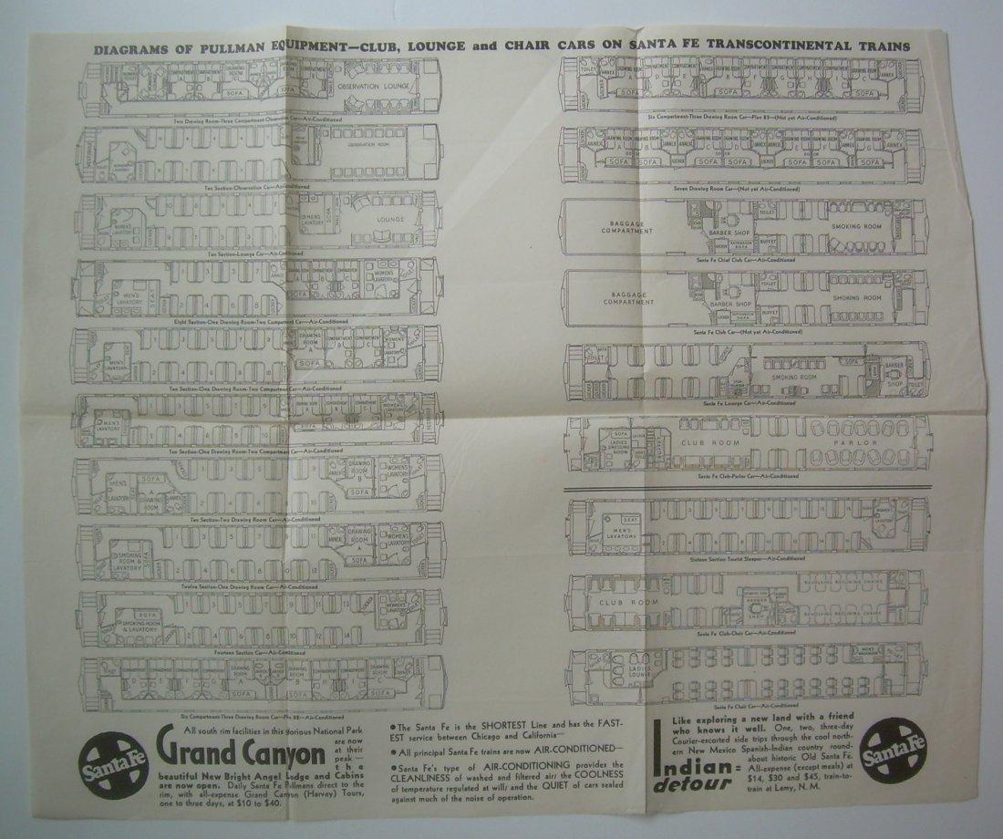 Santa Fe - Car Diagrams 1930s