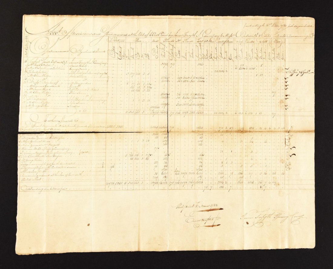 PROVISIONS RECEIVED AND ISSUED FROM THE AMERICAN