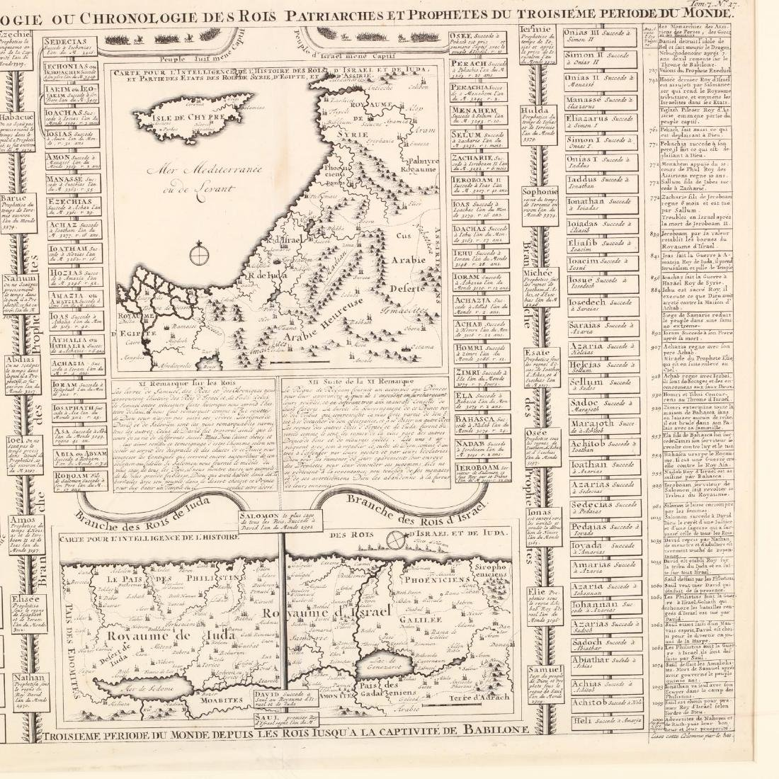 Early 18th Century French Chart of Biblical Geneaology - 3