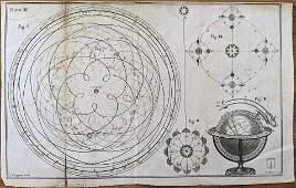 Scarce Antique JAMES FERGUSON Astronomy Engraving 1800s