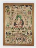 A SINOTIBETAN THANGKA OF BUDDHA C 1800