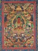 A TIBETAN THANGKA DEPICTING BUDDHA AMITABHA, C. 1900