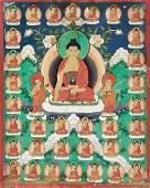 A FINE 35 BUDDHAS THANGKA TIBET 19TH CENTURY