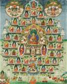 A THANGKA OF BUDDHA SHAKYAMUNI 18TH19TH CENTURY