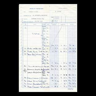 The Beatles - Ticket To Ride - Royalty Statement