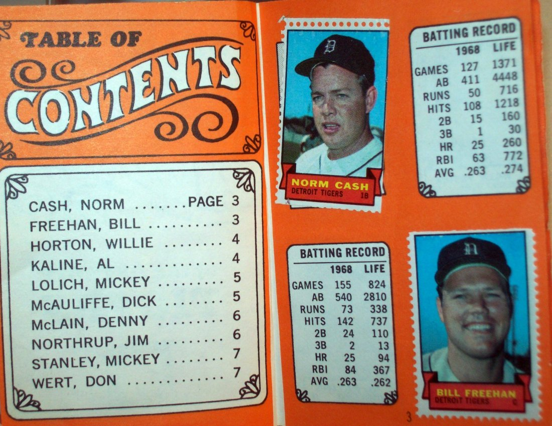 1969 Topps Stamps Album DETROIT TIGERS With Stickers - 2