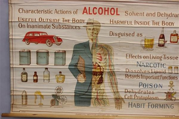 Post Prohibition Era Alcoholism Poster
