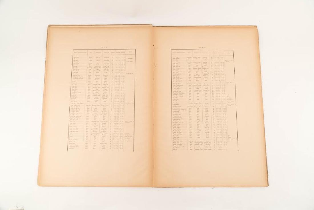 1901 ATLAS ARCHEOLOGIQUE de L'INDO-CHINE - 2