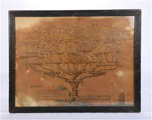 THE MAYHEW FAMILY TREE LITHOGRAPH
