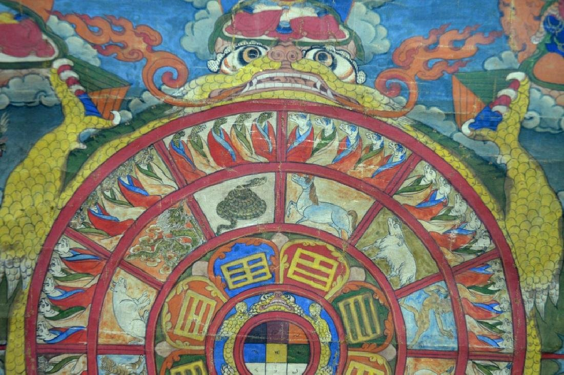 18th/19th C Tibetan Circular Symbolic Calendar - 10