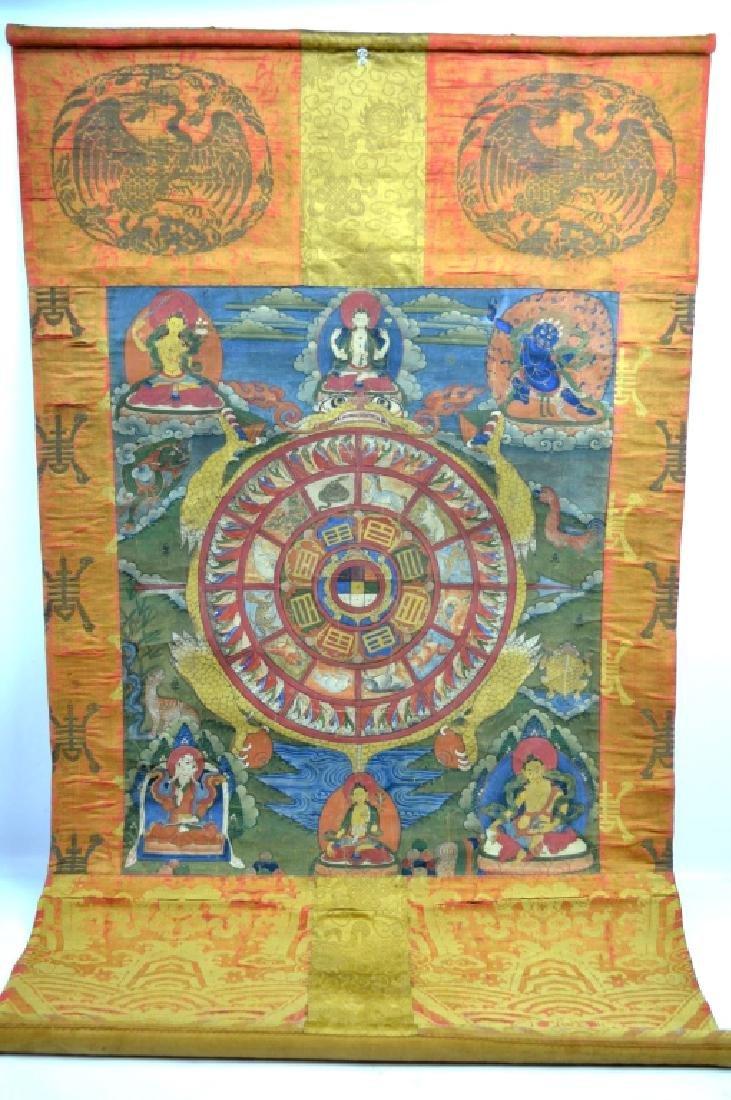 18th/19th C Tibetan Circular Symbolic Calendar