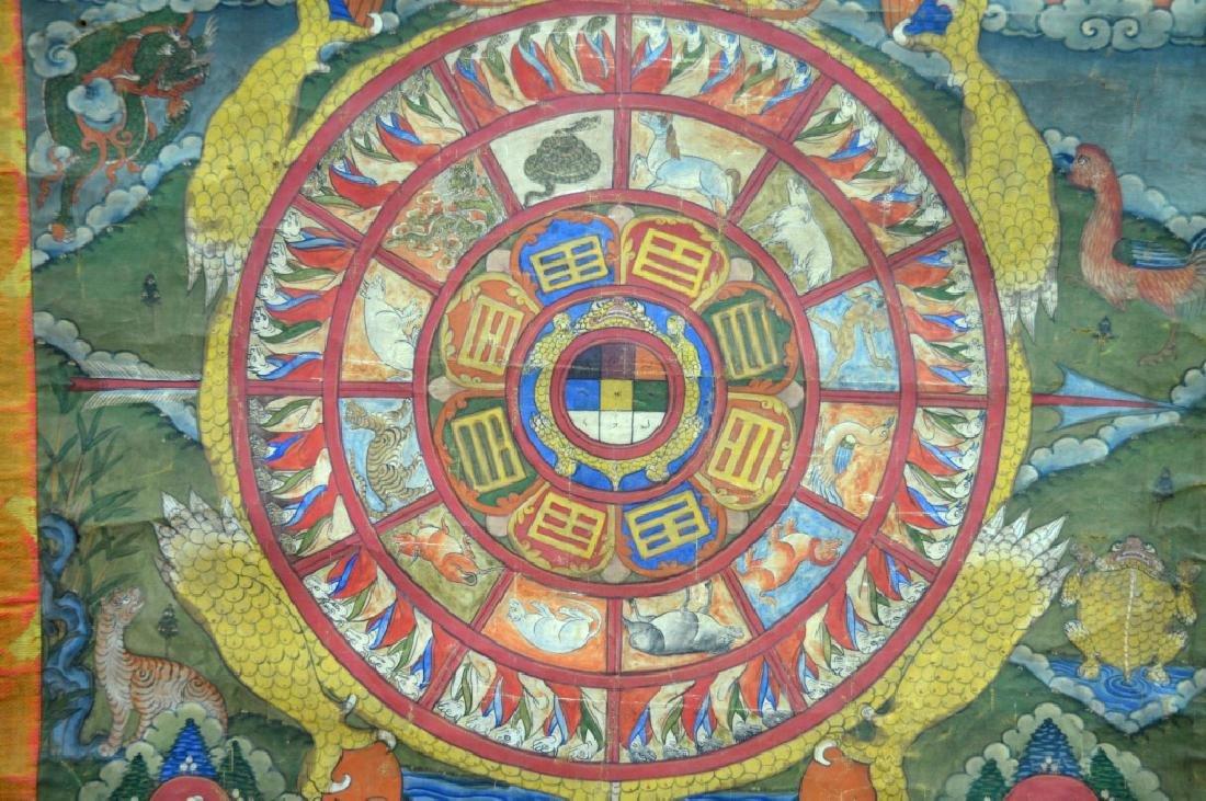 18th/19th C Tibetan Circular Symbolic Calendar - 2