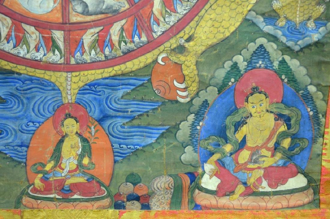 18th/19th C Tibetan Circular Symbolic Calendar - 3