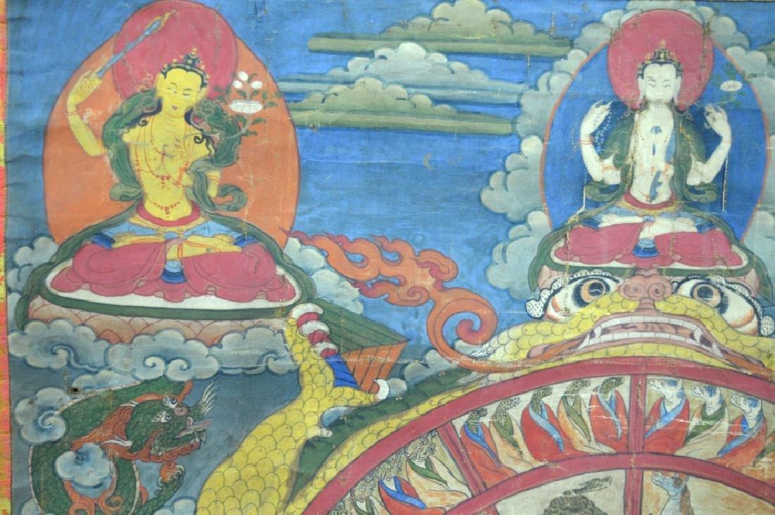 18th/19th C Tibetan Circular Symbolic Calendar - 5