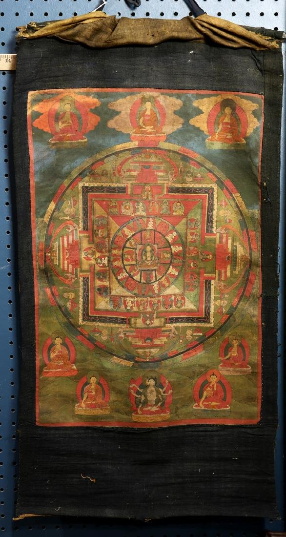 Himalayan Thangka, Mandala