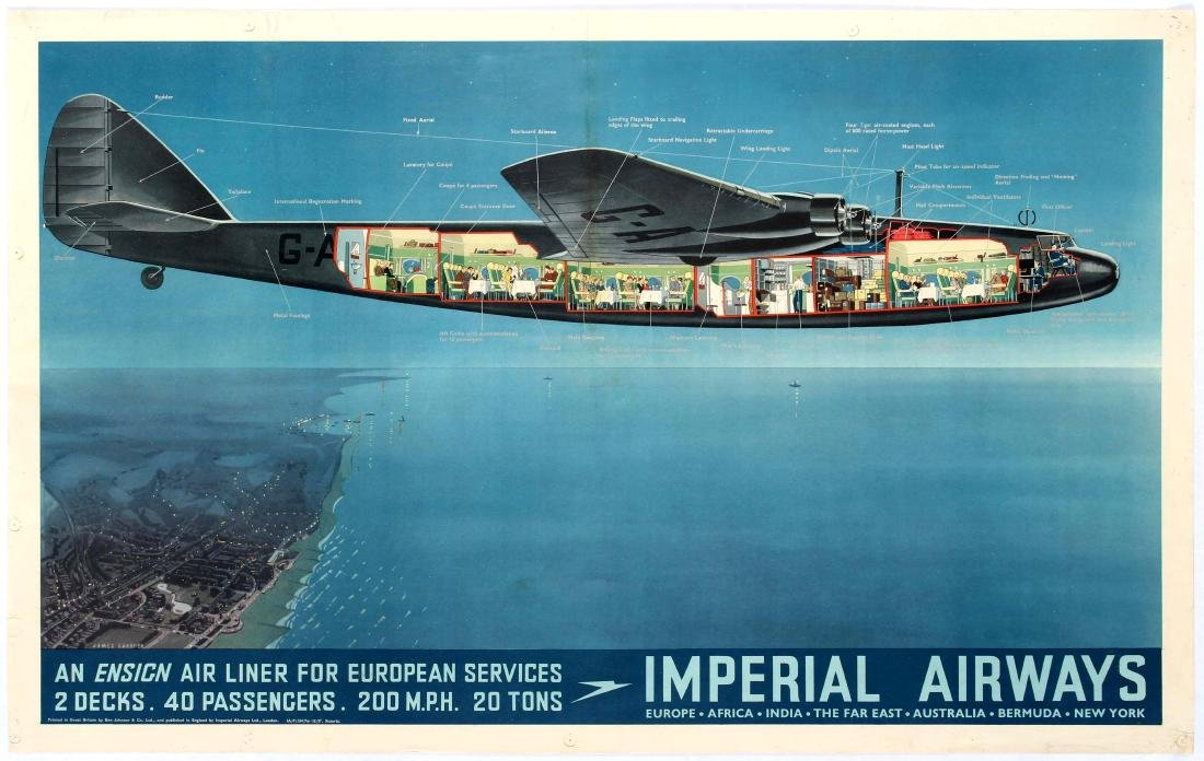 Travel Poster Imperial Airways An Ensign Air Liner for