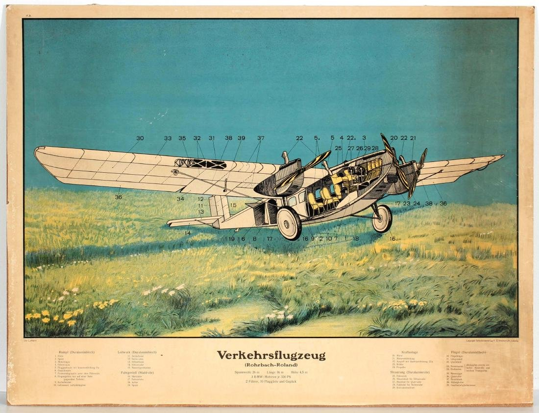 Advertising poster Rohrbach Roland Airplane Lufthansa