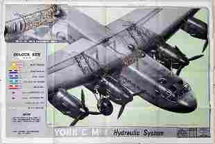 WWII Poster Aircraft Production Ministry York C MK I UK