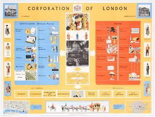 Original Advertising Poster City of London Corporation