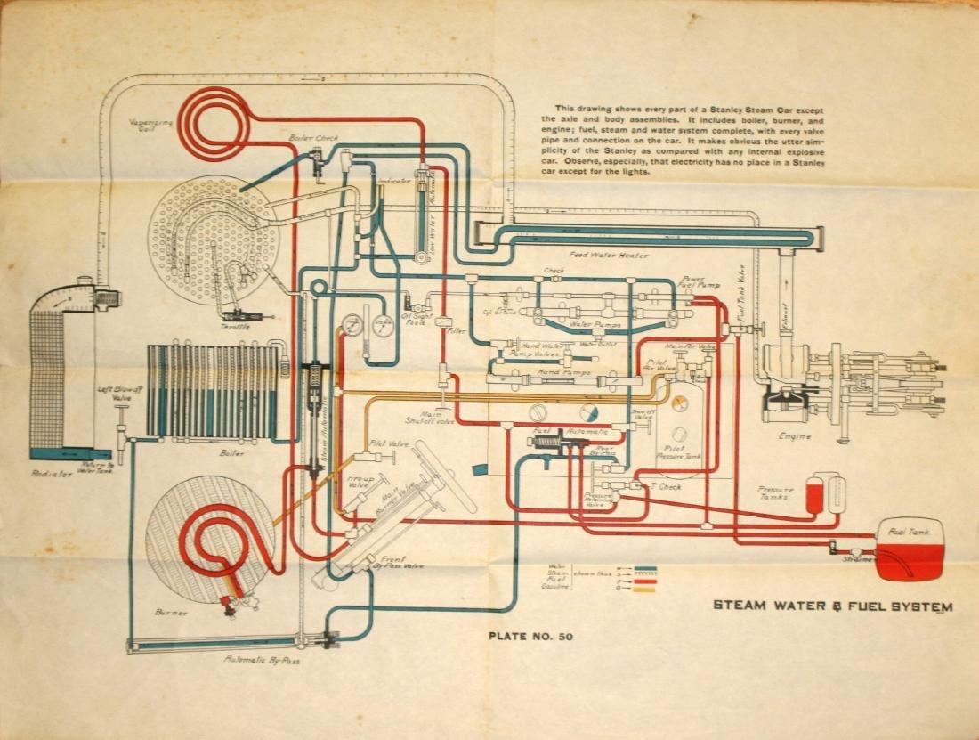 Advertising Poster Stanley Steam Punk Car Schematics