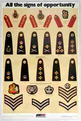 Propaganda Poster British Army Recruitment Insigina