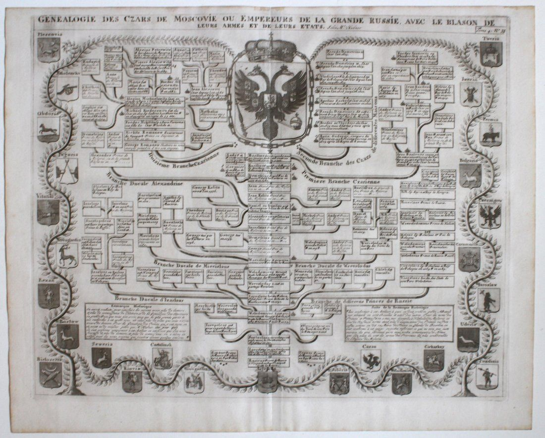 Family tree of the Russian Tzar Genealogy Chatelain