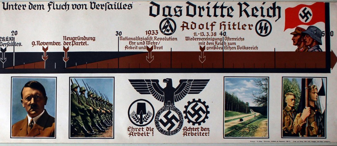 Original Nazi poster set History of the Third Reich