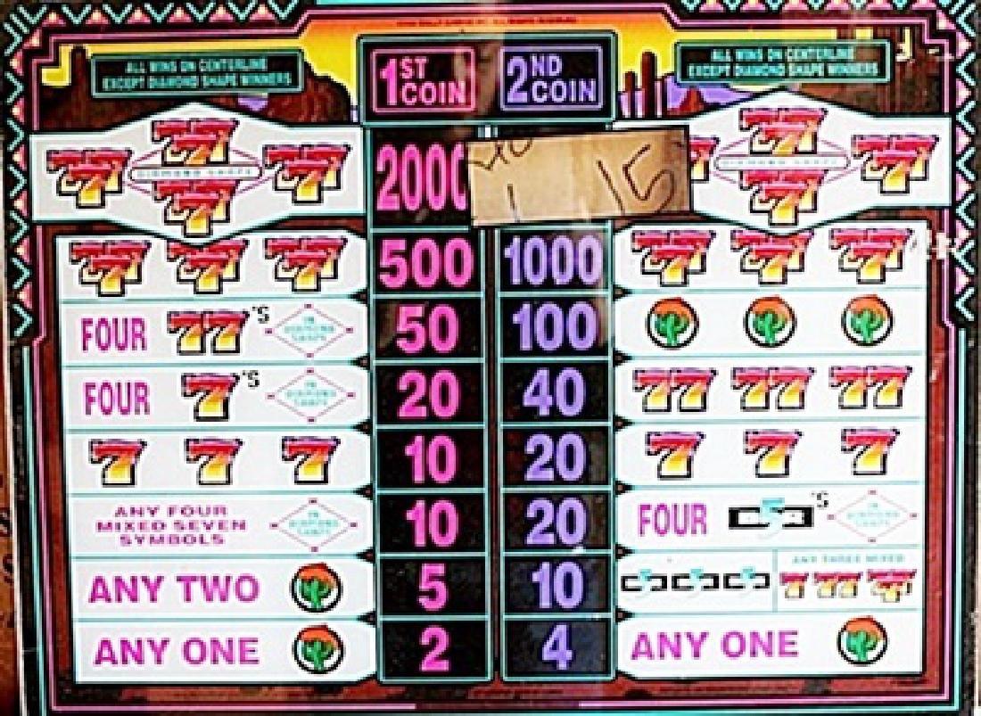 "Vintage Collectible Casino Slot Machine Glass ""777"""
