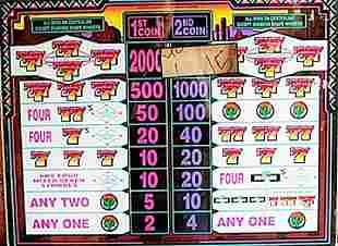 Vintage Collectible Casino Slot Machine Glass 777