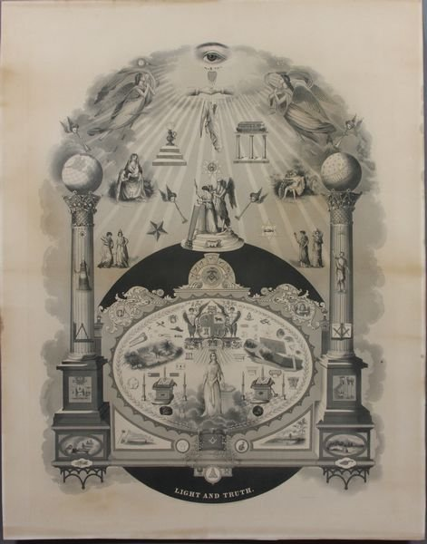 "7009: C1882 Masonic Engraving, ""Light and Truth"""