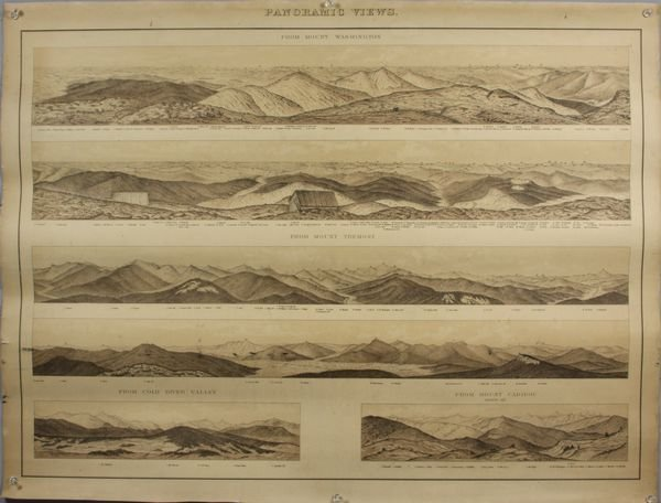 4020: 19th C. panoramic views from Mt. Washington, NH