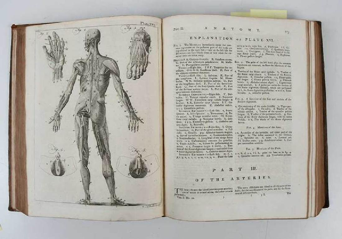 Encyclopaedia Britannica, 1773 edition - 4
