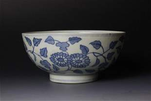 Chinese Blue and White Bowl mark