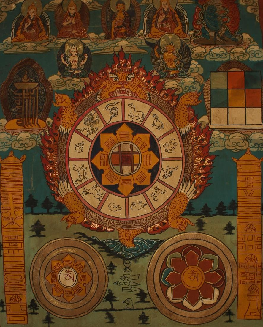 A Tibetan Religious Buddha-fortune Display Thangka