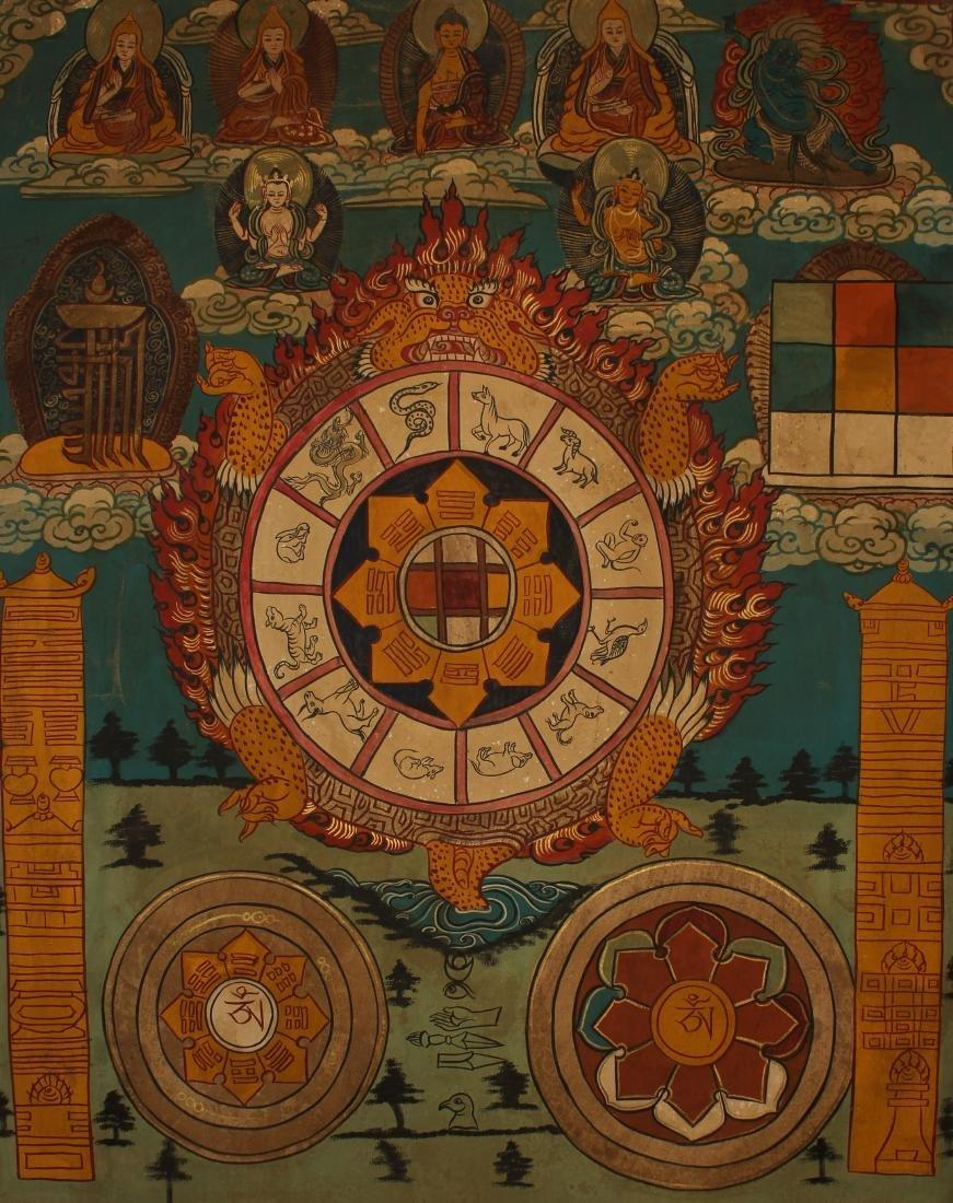 A Tibetan Religious Buddha-fortune Display Thangka - 2