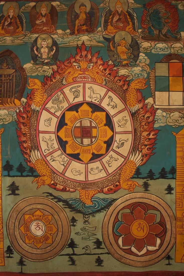 A Tibetan Religious Buddha-fortune Display Thangka - 3
