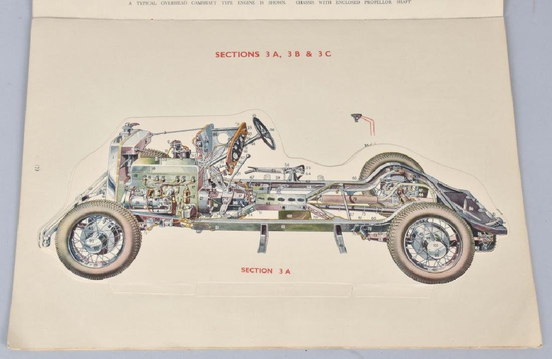 3- 1930s THE MODERN MOTOR CAR By SHELL OIL - 2