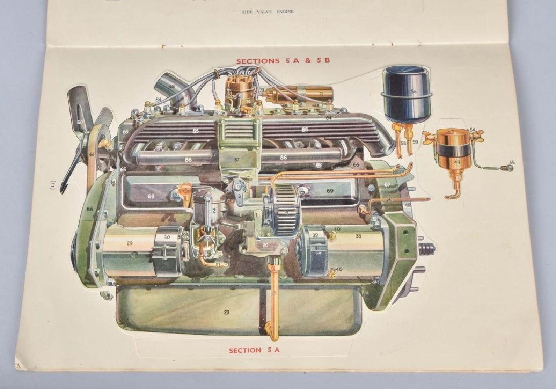 3- 1930s THE MODERN MOTOR CAR By SHELL OIL - 3