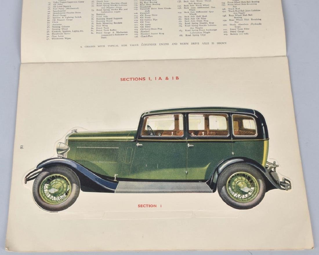 3- 1930s THE MODERN MOTOR CAR By SHELL OIL - 4
