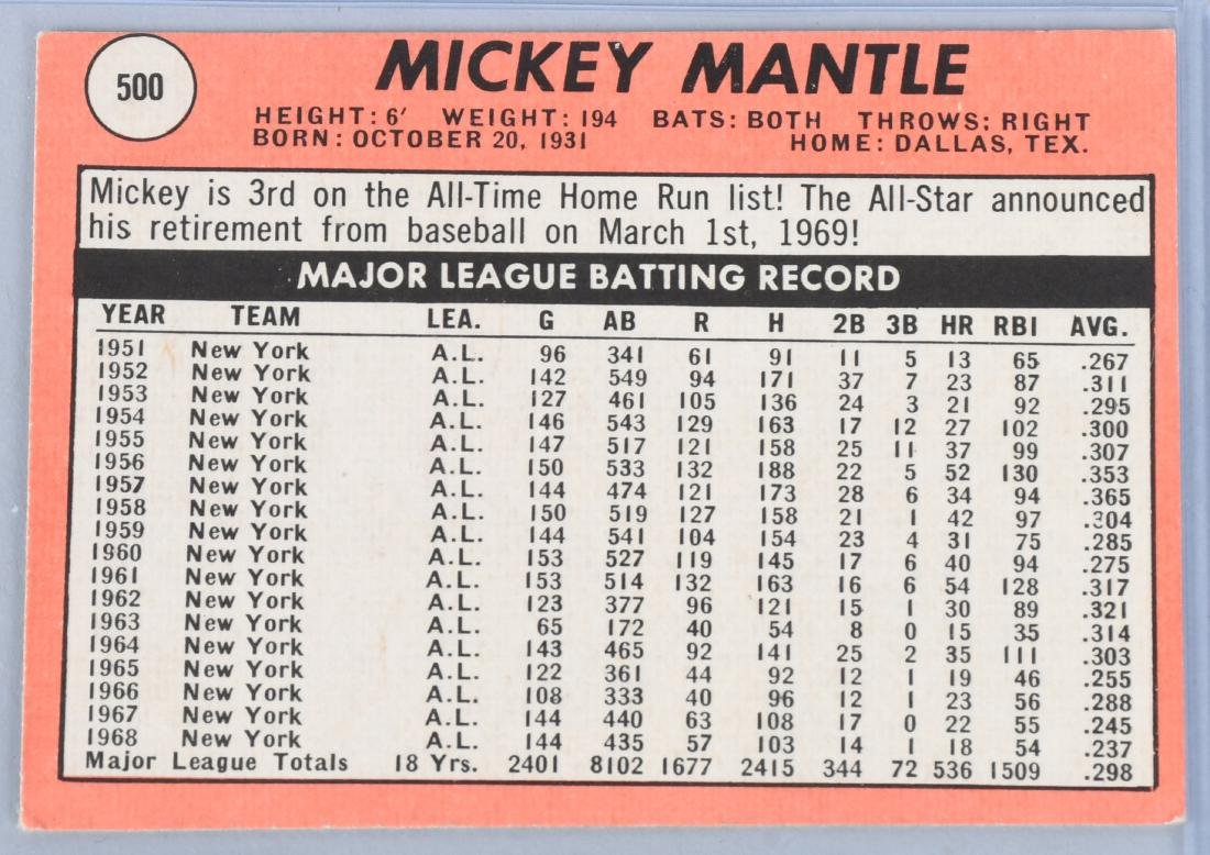 1969 TOPPS #500 MICKEY MANTLE BASEBALL CARD - 2