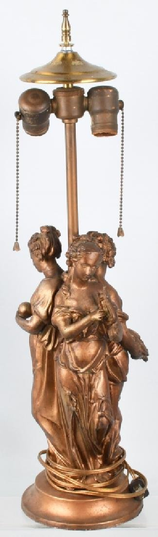 CAST METAL LAMP BASE with 3 GREEK WOMEN
