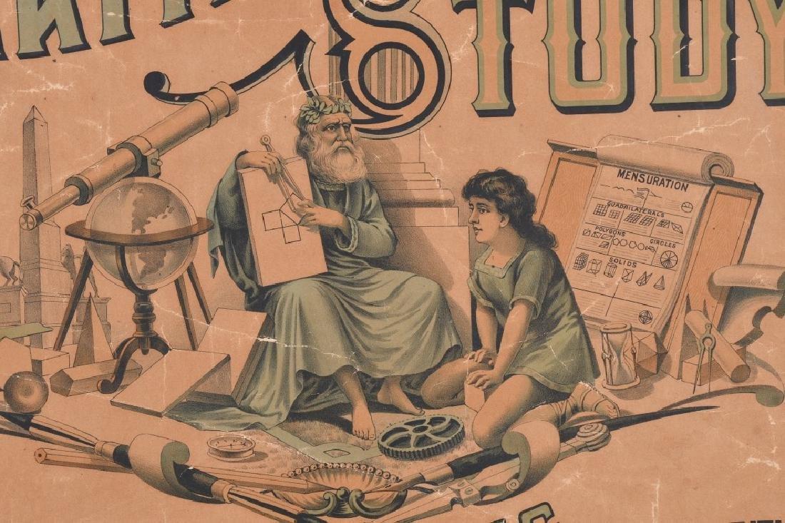 1897 EVANS ARITMETICAL STUDY TEACHING AID - 2