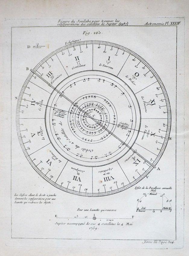 LA LANDE. Astronomie - 5