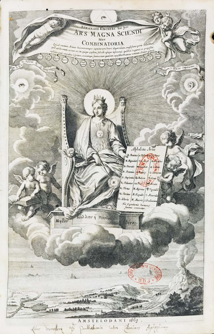 KIRCHER, Athanasius. Ars Magna Sciendi - 2