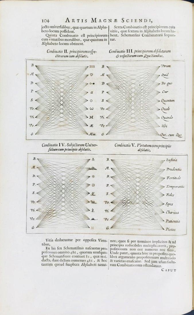 KIRCHER, Athanasius. Ars Magna Sciendi - 4