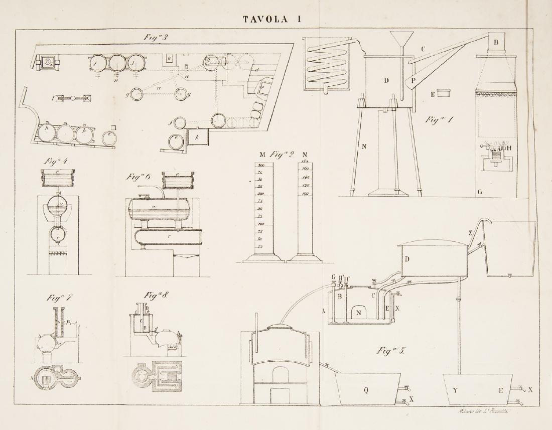 WINE. Manuale completo del distillatore-liquorista - 2