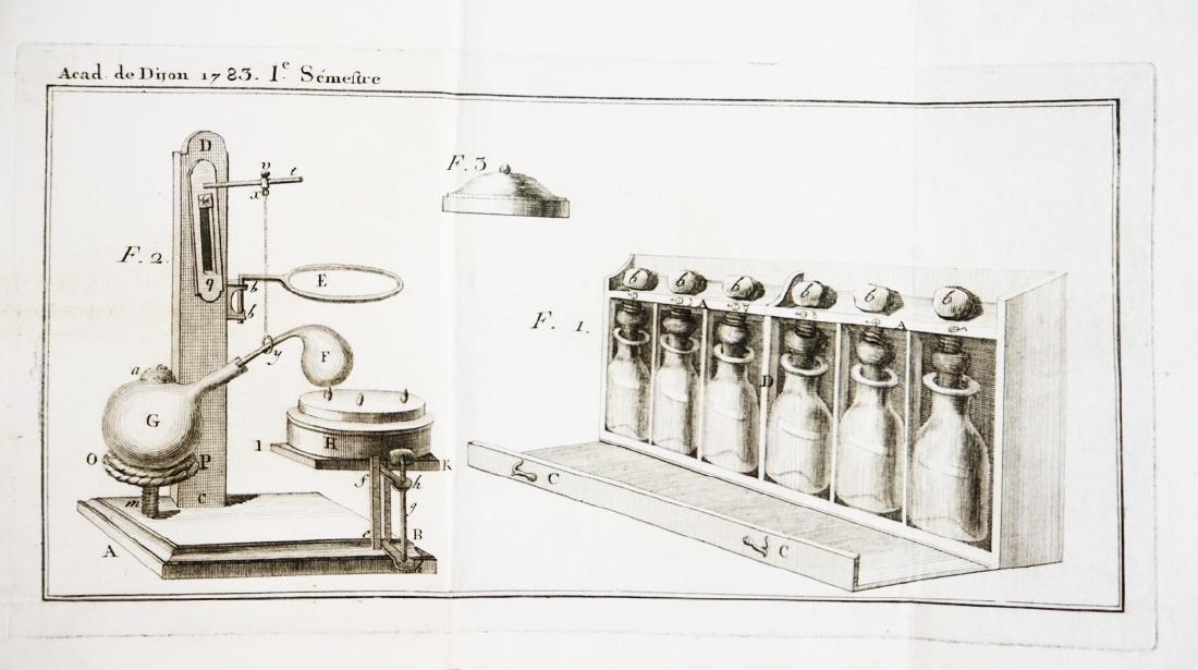 Applied Sciences. ACADEMIE DE DIJON. Nouveaux Memoires - 2