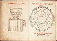 Astronomy. STOFFLER. Calendarium Romanum Magnum.