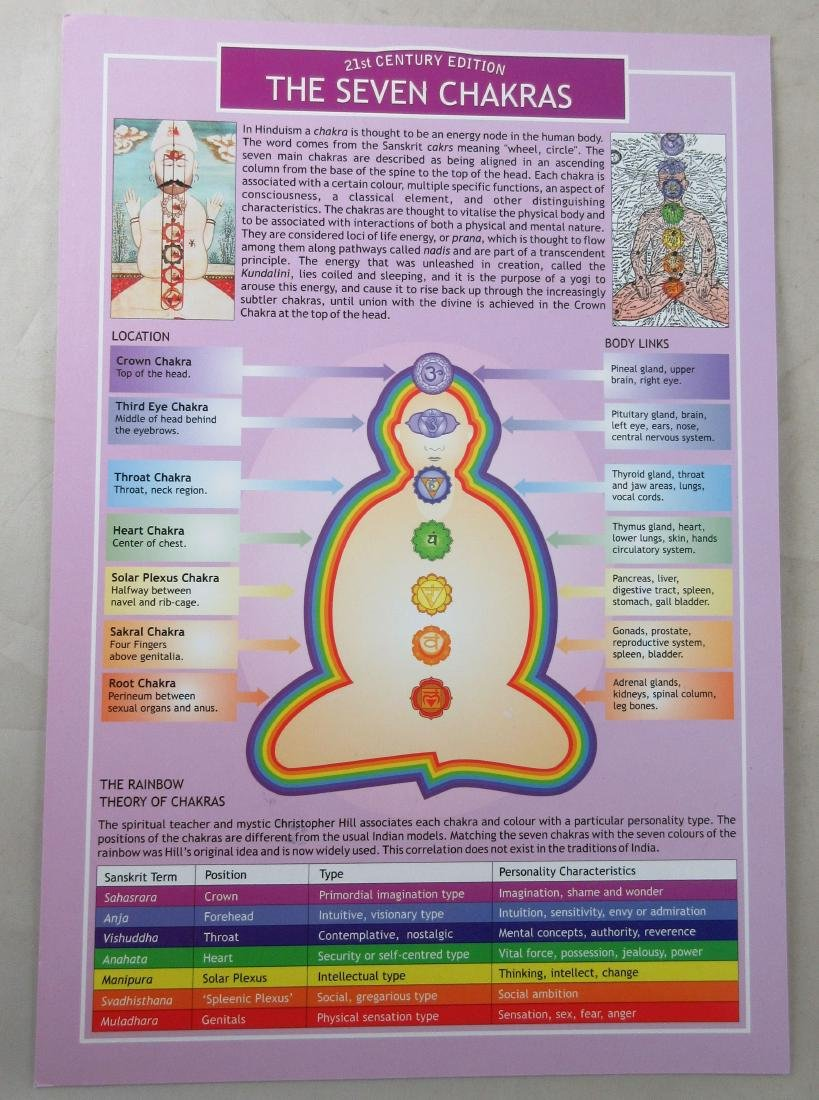 Lot of 2 The Seven Chakras Information Cards – - 2